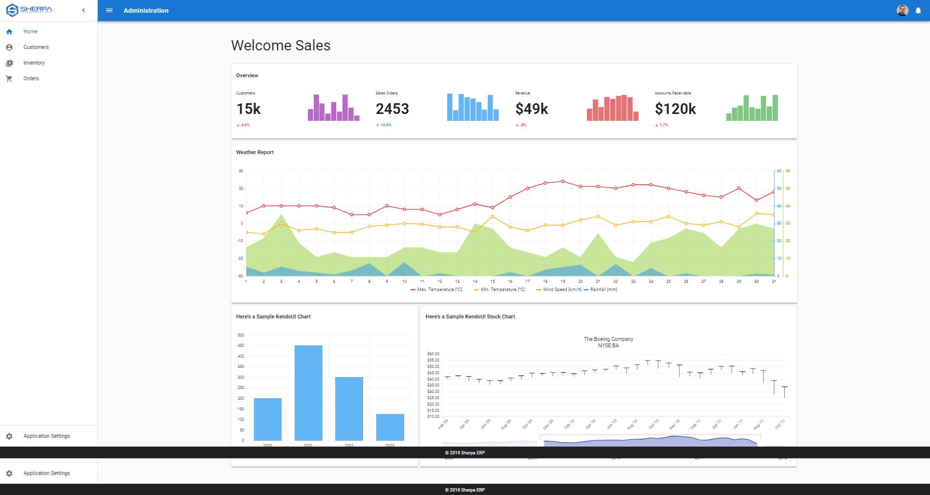 Sherpa ERP Software - Sales dashboard