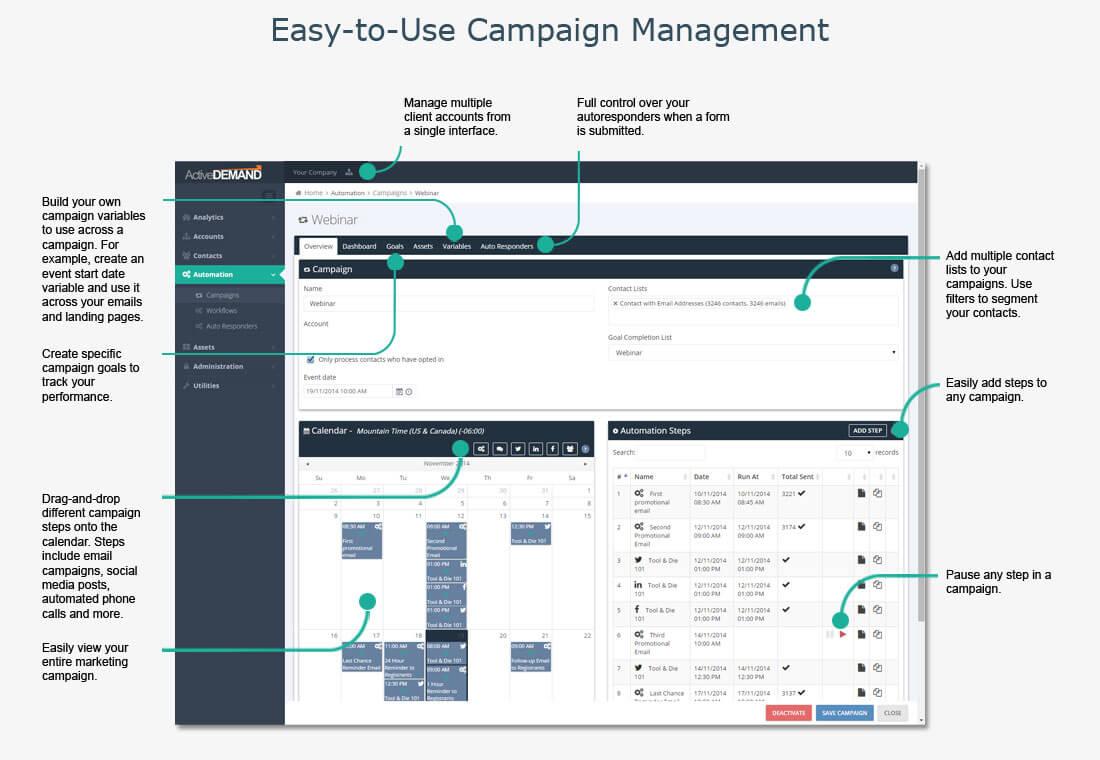 ActiveDEMAND Software - Campaign Management