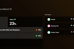Weekdone screenshot: OKR TV dashboard