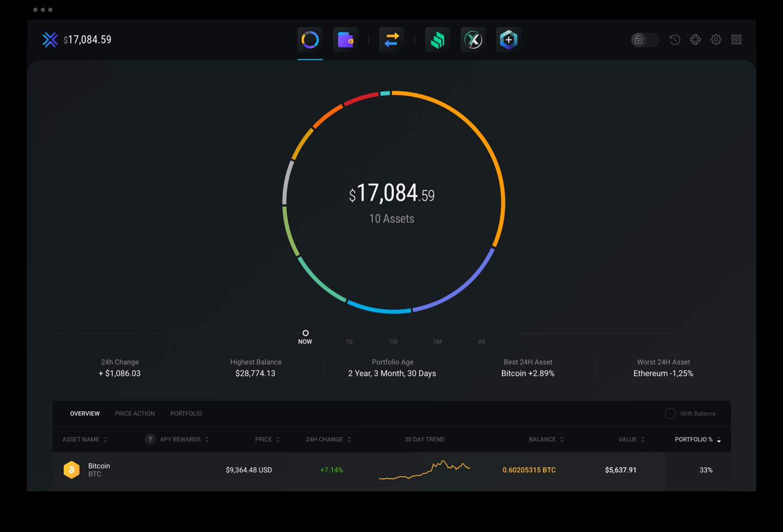 Exodus dashboard
