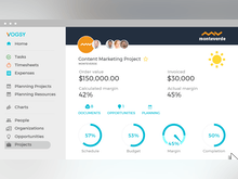VOGSY Software - Project Management and Tracking: See project progress at a glance with real-time schedule, budget and margin data
