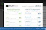 Sprout Social screenshot: