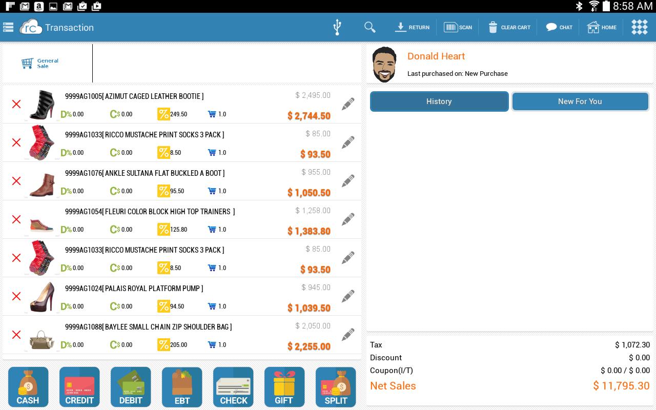 Summary of transactions