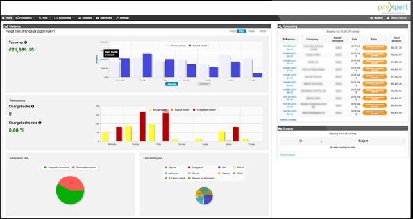 PayXpert Software - PayXpert dashboard