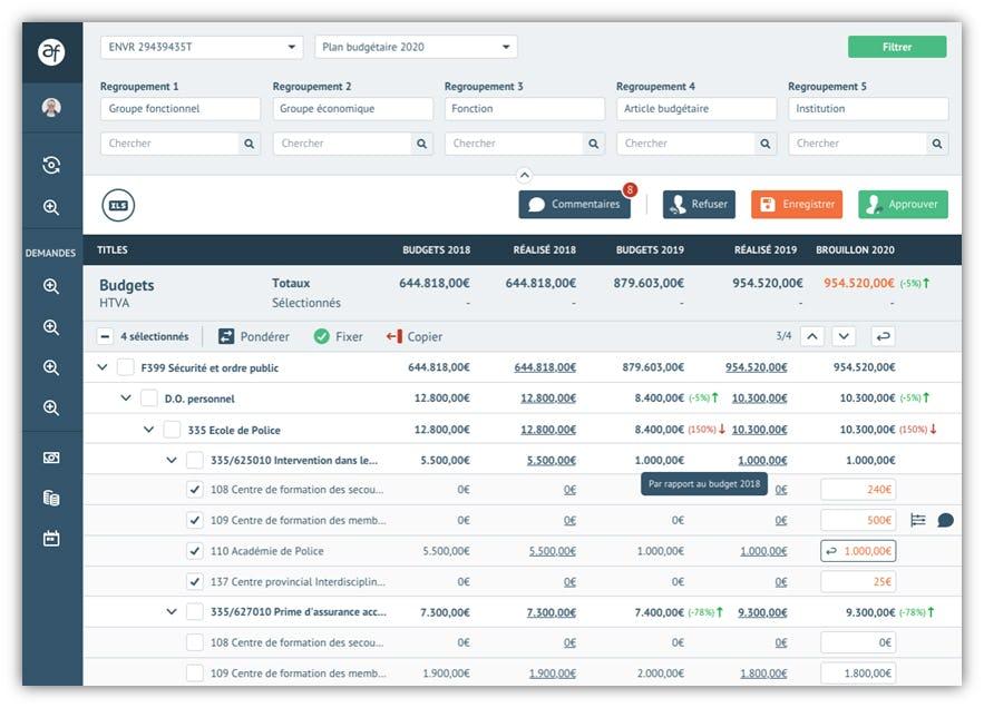 Adfinity Software - Budget preparation
