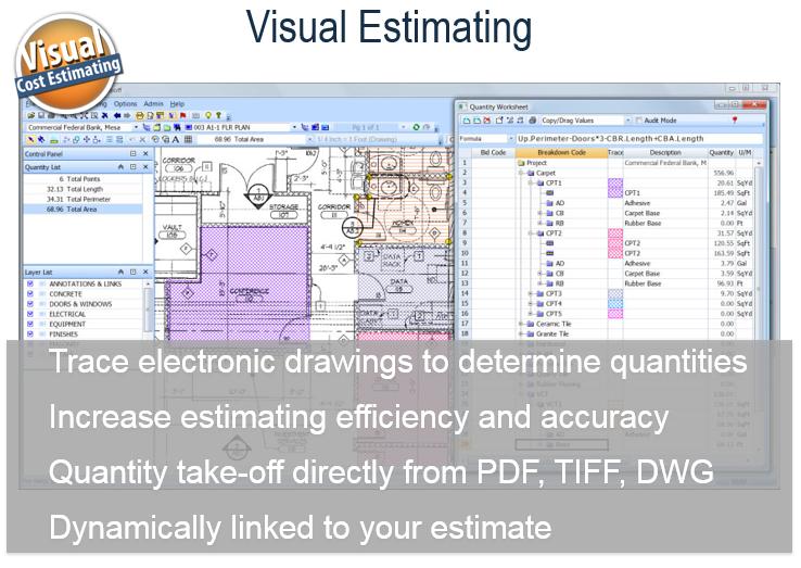 Visual estimating