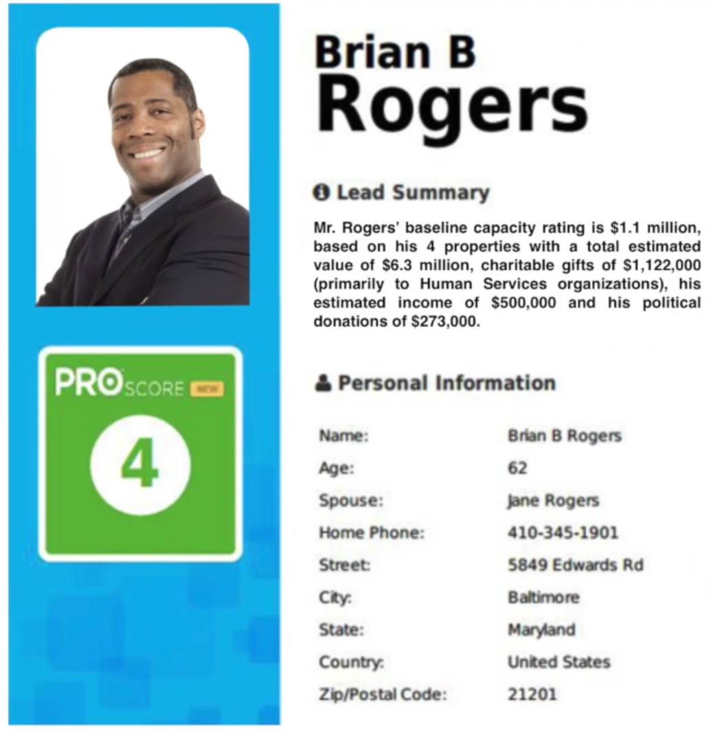 Prospect profiles can be generated automatically from records selected by users