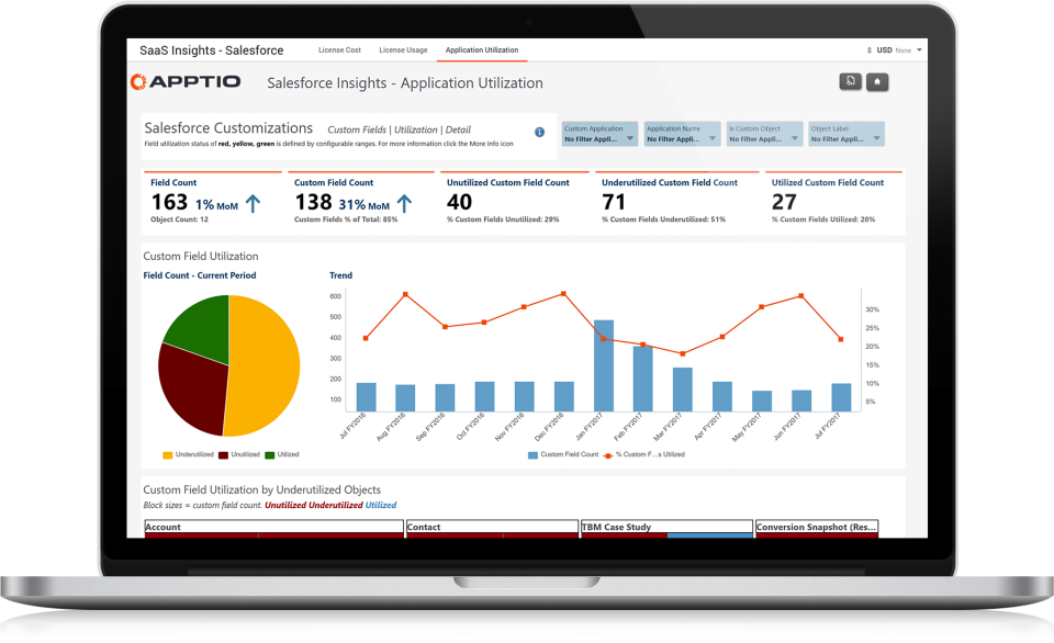Apptio Platform Software - 1