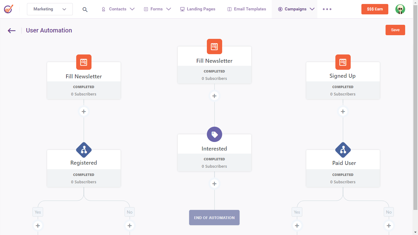 Create custom workflows in order to automate marketing content delivery