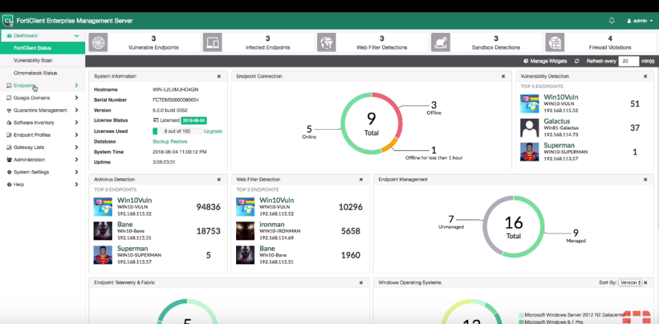 FortiClient main dashboard