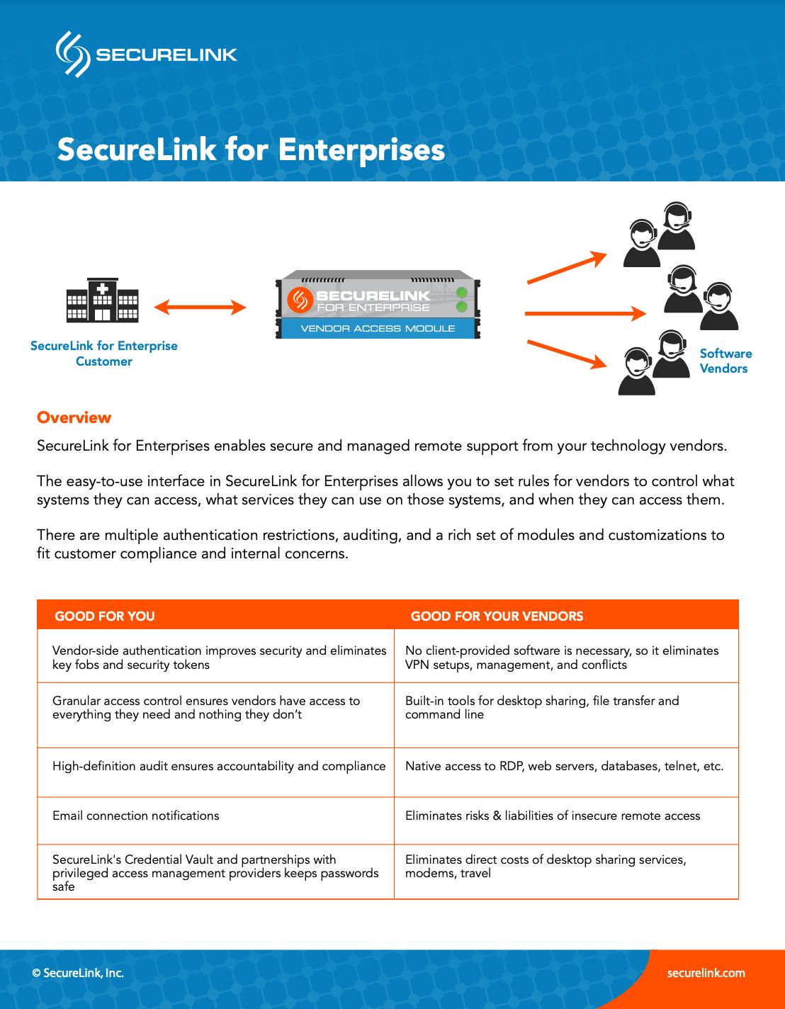 SecureLink Software - 1
