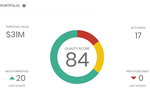 Totango screenshot: Customer Health Score