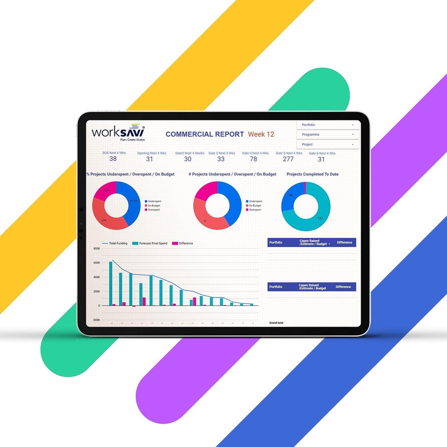 WorkSavi Software - 3
