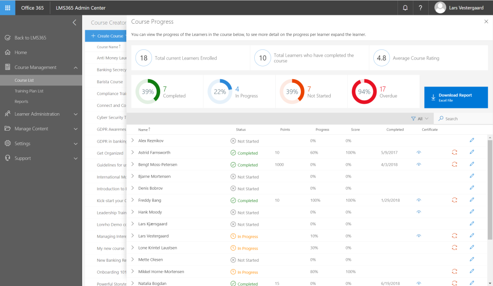 LMS365 Software - Admin View