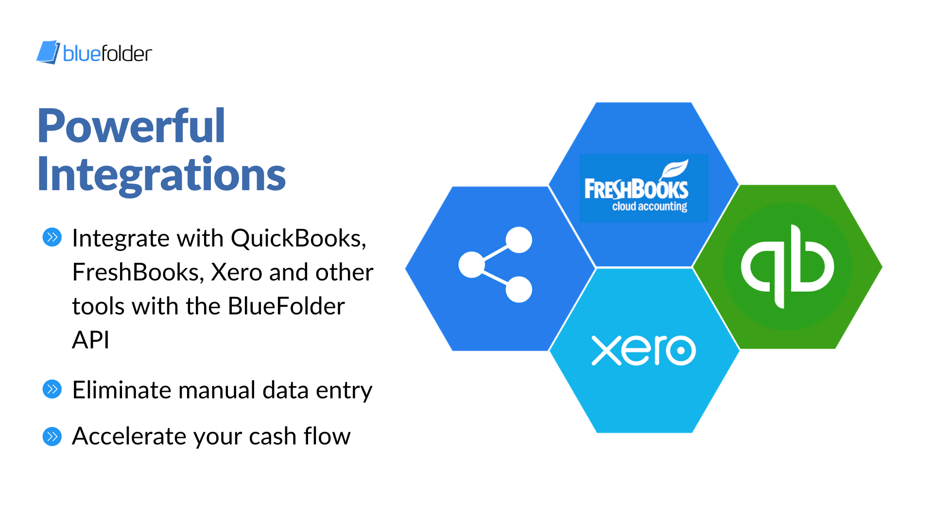 Streamline billing and accelerate your cashflow with QuickBooks, FreshBooks and Xero integrations.