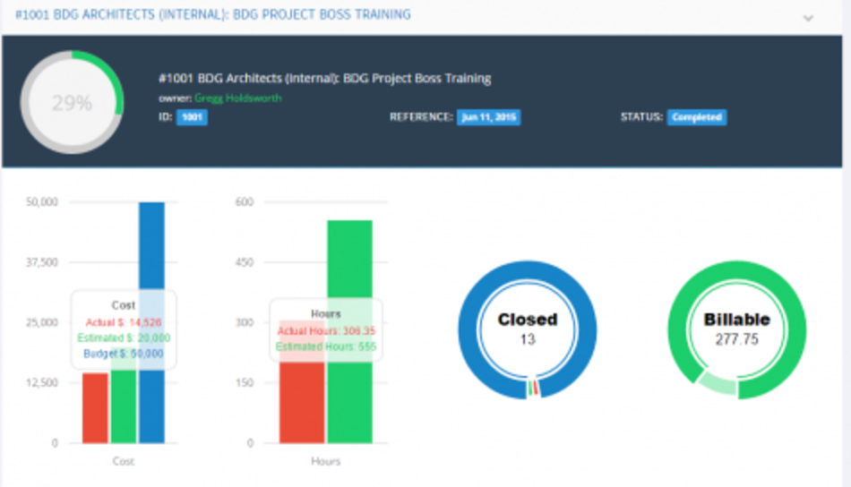 Track & visualize project status