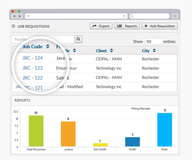 CEIPAL ATS Software - The tool supports job requisition management