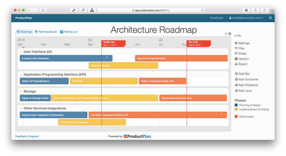 ProductPlan Software - Product roadmap