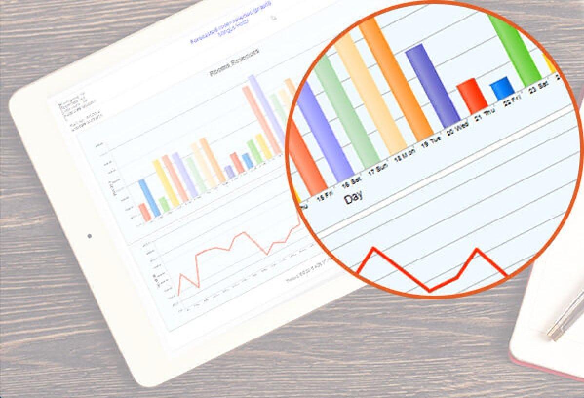Hotello Software - Graph view