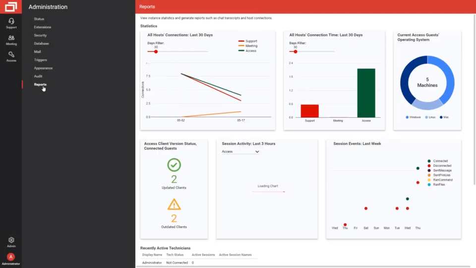 ConnectWise Control Software - ConnectWise Control reports