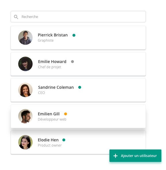 Know in real time who has access to company resources