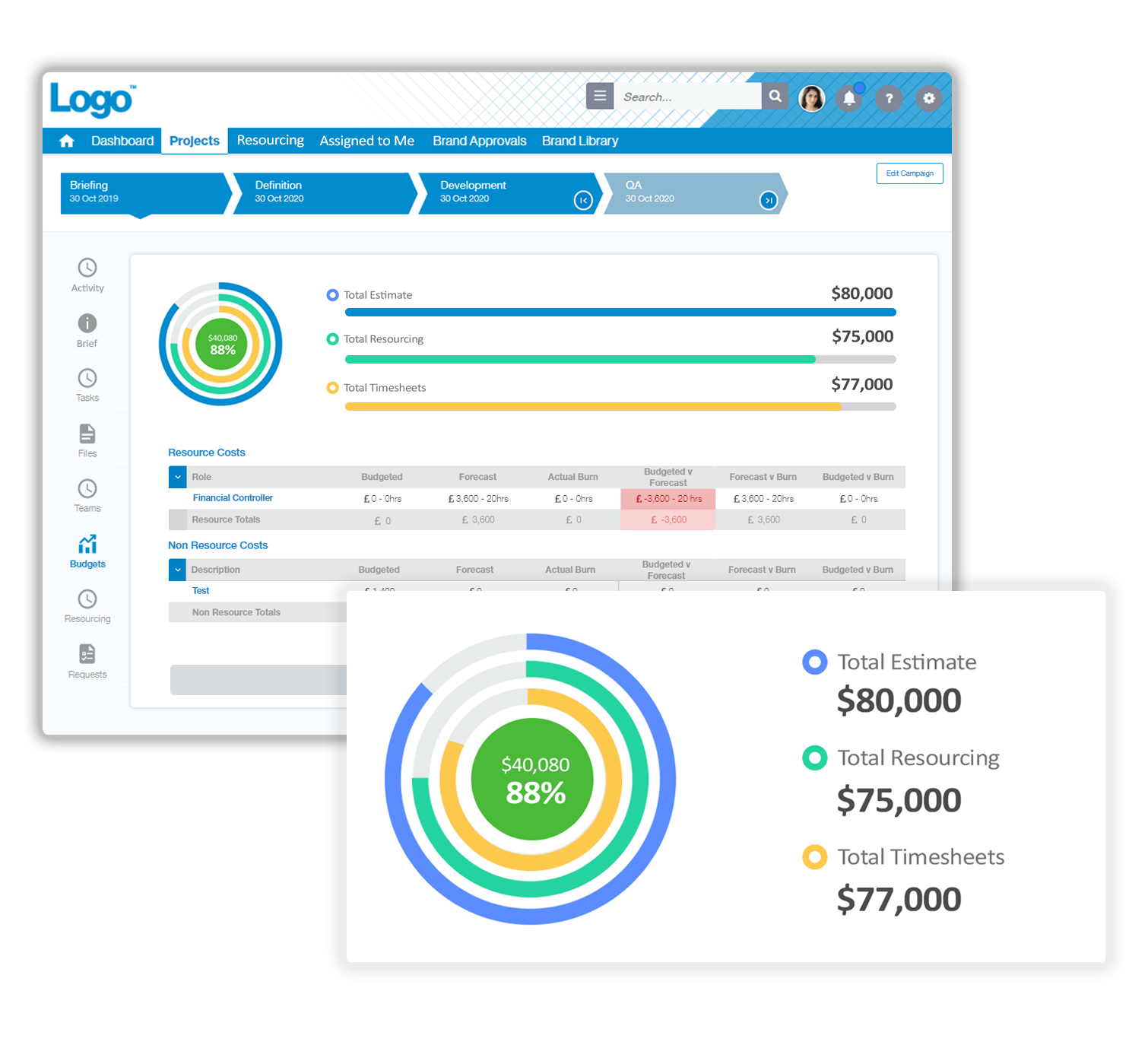 Compare and track estimates and costs of projects in real-time.