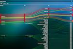 Uila screenshot: Uila identify storage issues