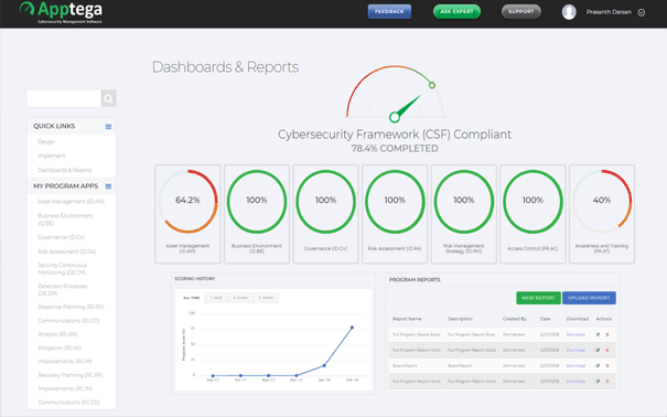 Apptega dashboard and reports