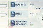 PLEXIS Payer Platforms screenshot: PLEXIS Payer Platforms - Flow