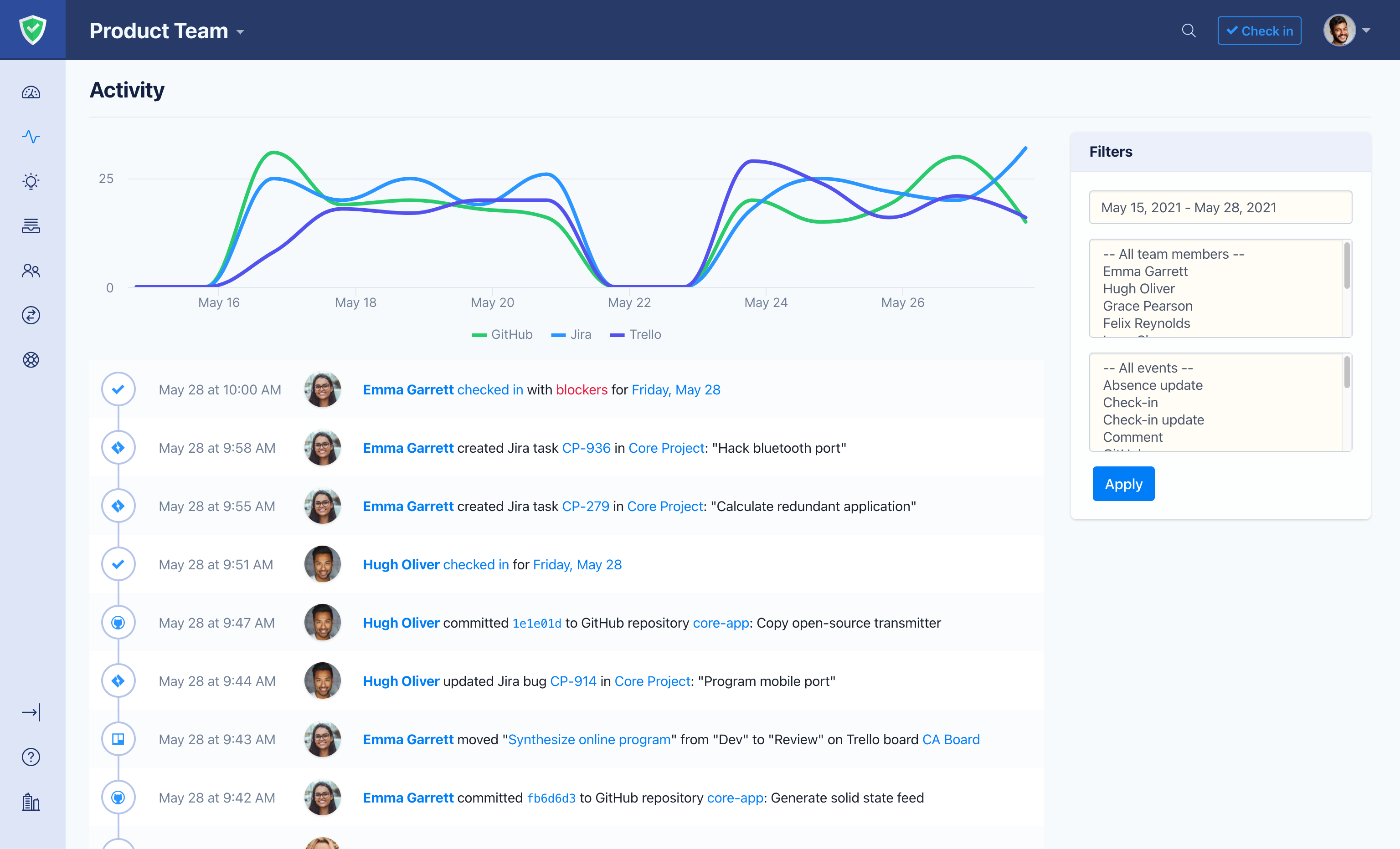 Status Hero Software - See team members' activity throughout the day with the real-time activity stream