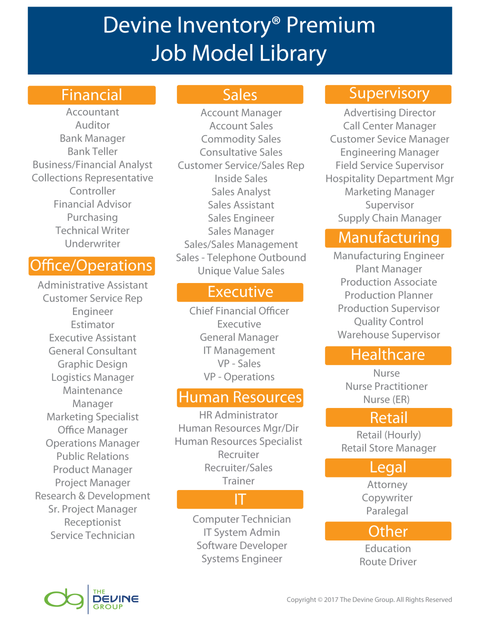 Choose from a selection of common job models when creating job profiles for openings