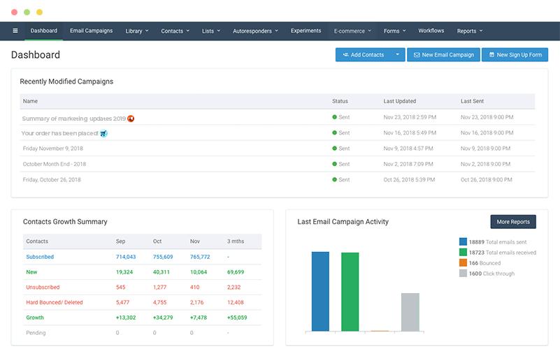 Campaigner screenshot: Intuitive, simple but comprehensive admin dashboard