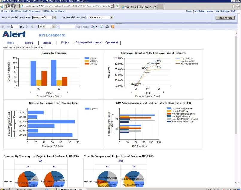 Alert screenshot: Review business performance data from KPI dashboard