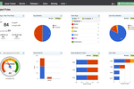 Yodiz screenshot: Project Pulse Dashboard