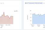 ClockIt screenshot: Generate graphs and monitor KPIs