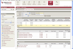 VersionOne screenshot: Reports and project scope change in VersionOne