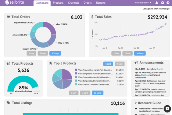 Sellbrite Software - Sellbrite analytics