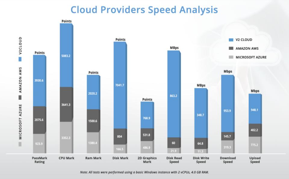 V2 Cloud WorkSpaces Software - 4