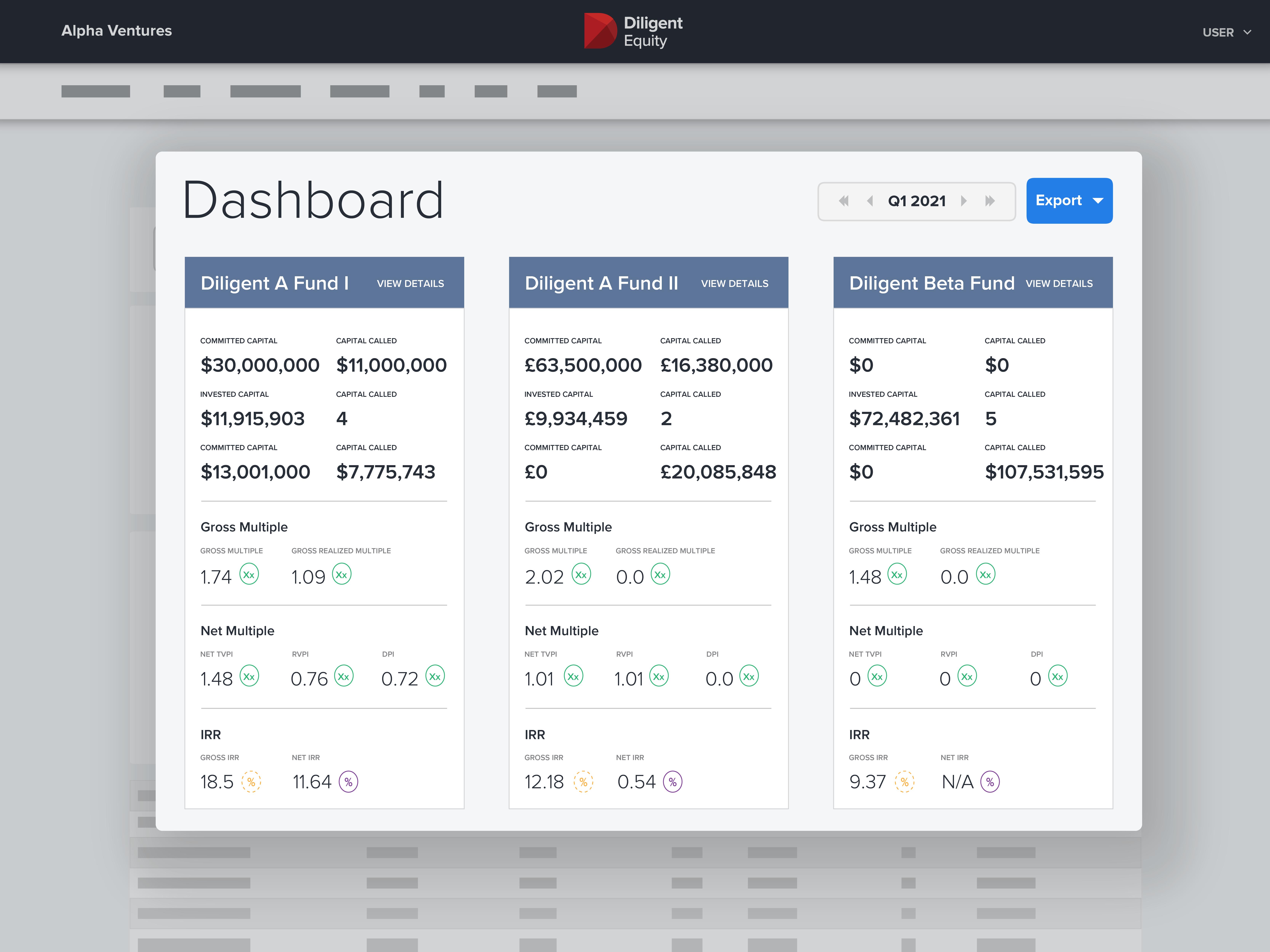 Fund-level Analytics for Investors