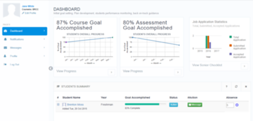 The dashboard provides an overview of students progress, as well as overall organizational analytics