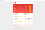 Captura de tela do Google Data Studio: An example marketing template for a YouTube Channel Report detailing views, watch time, video shares, and additional core metrics