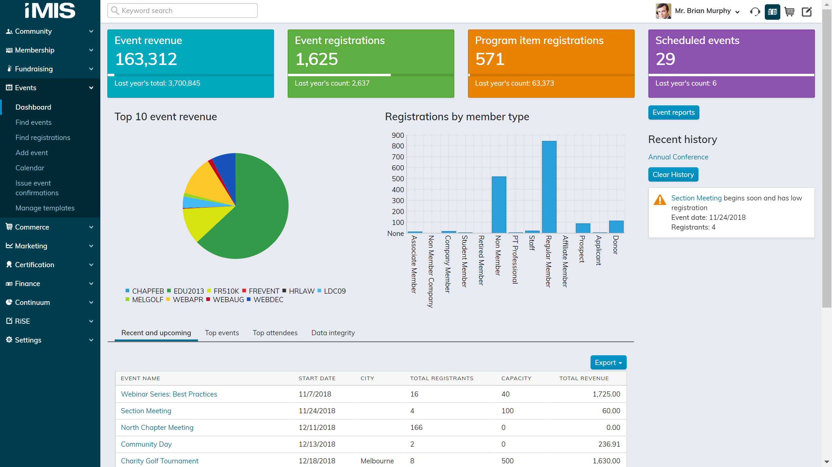 iMIS Software - Events Dashboard