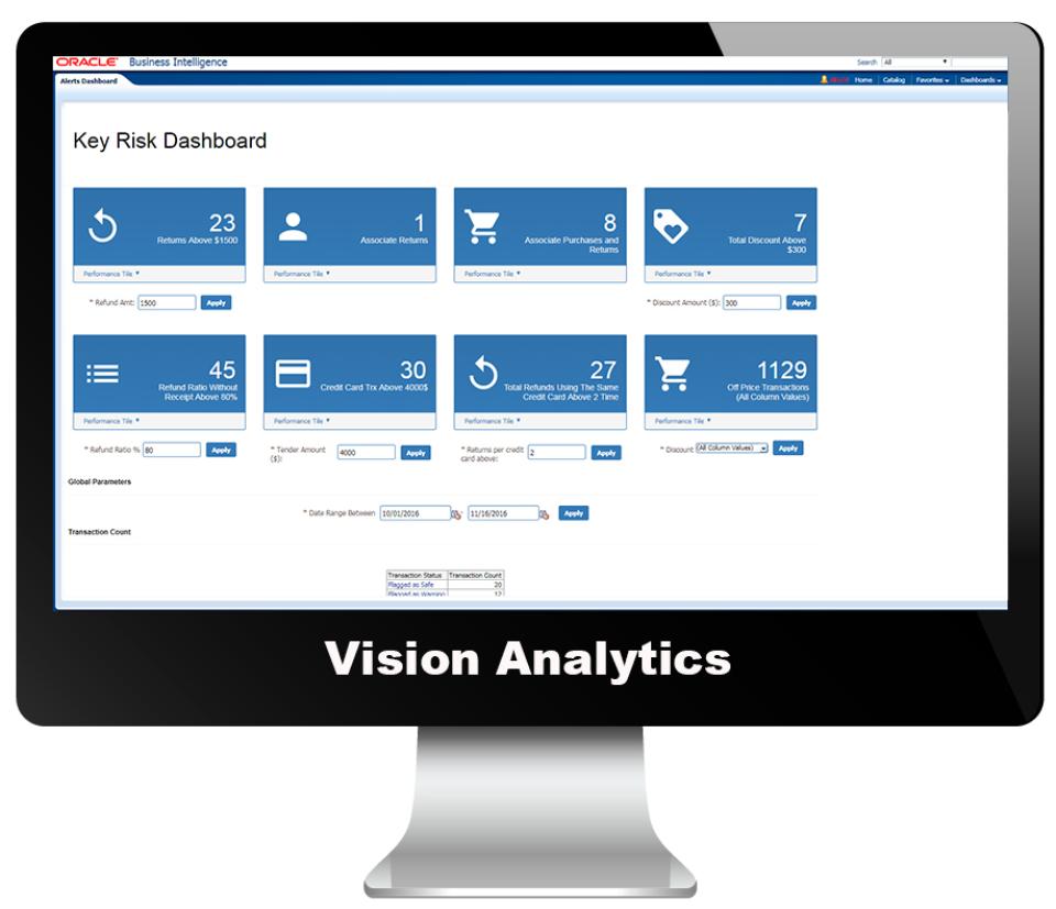 Vision Analytics