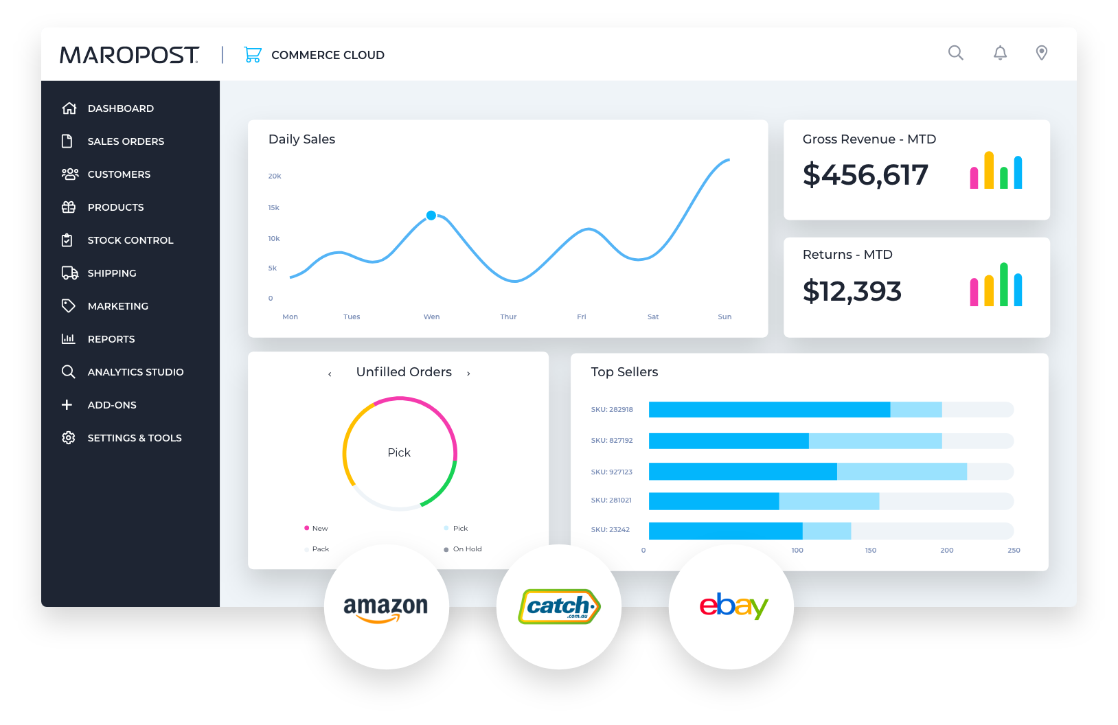 One dashboard for all your sales channels