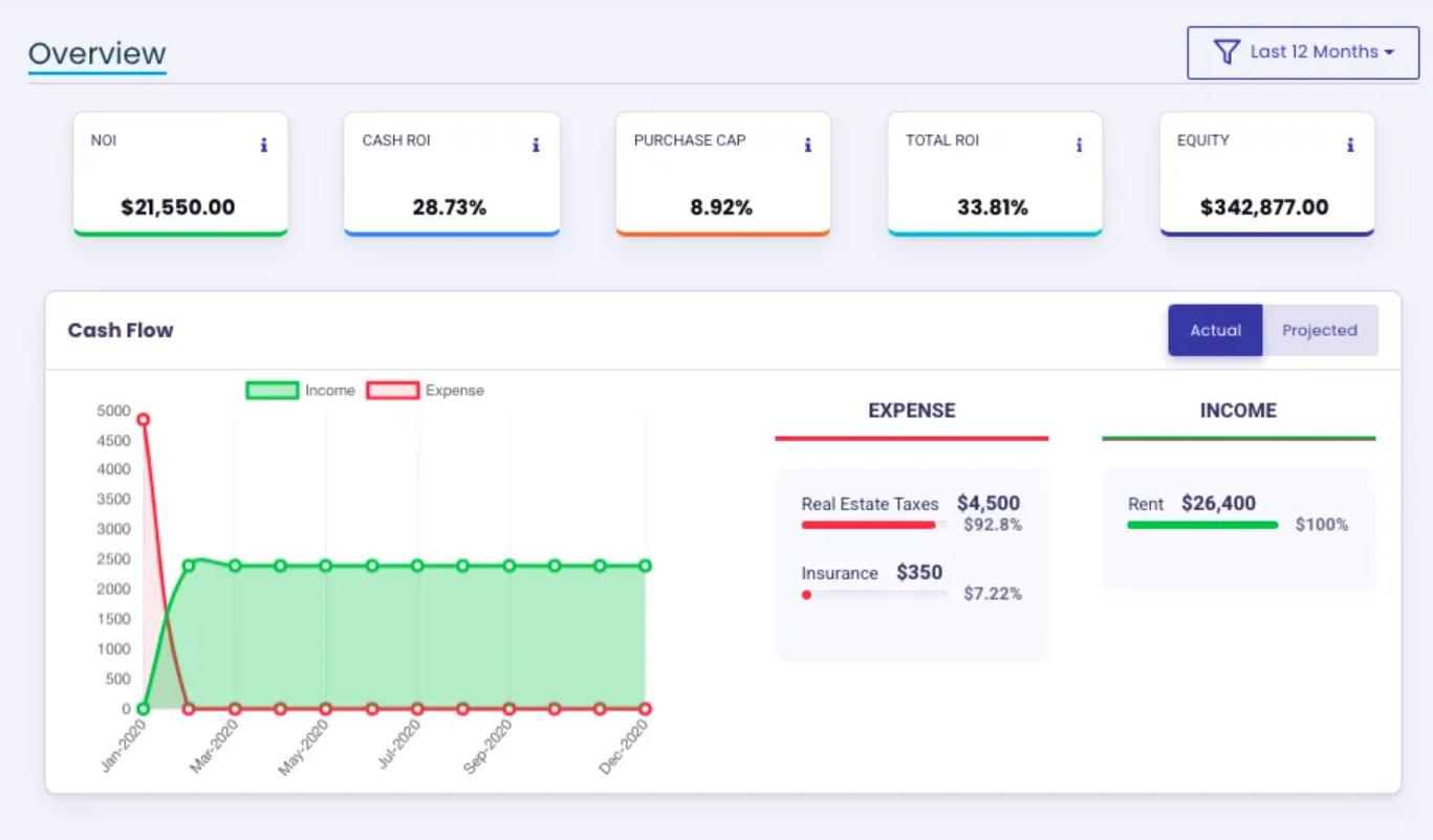 BetterCapital.US dashboard