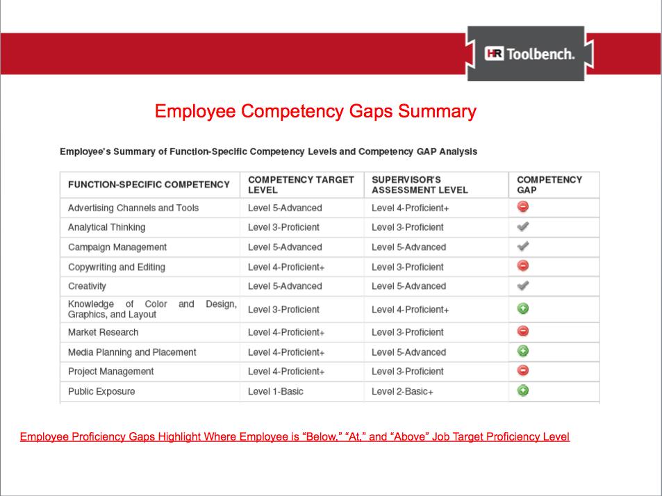 Employee Competency