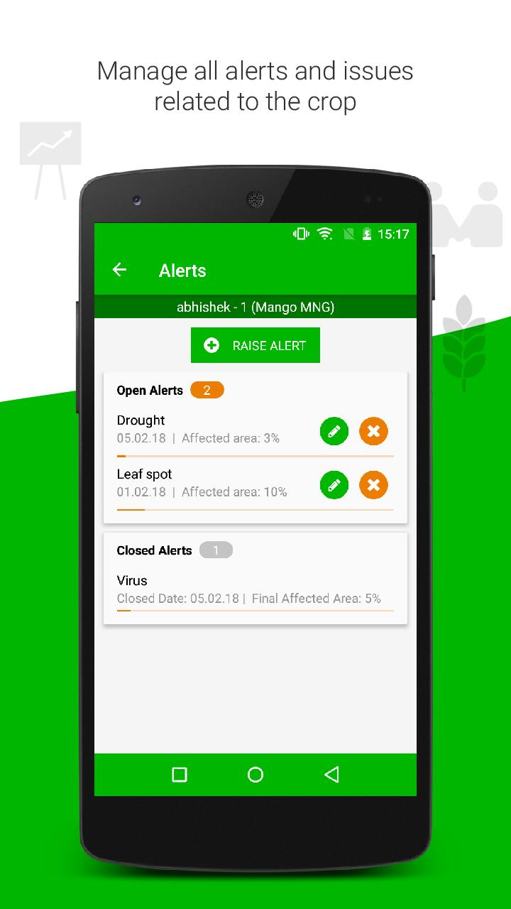 Alerts can be managed so that employees are aware of issues such as diseases, pest infestations, droughts, and more