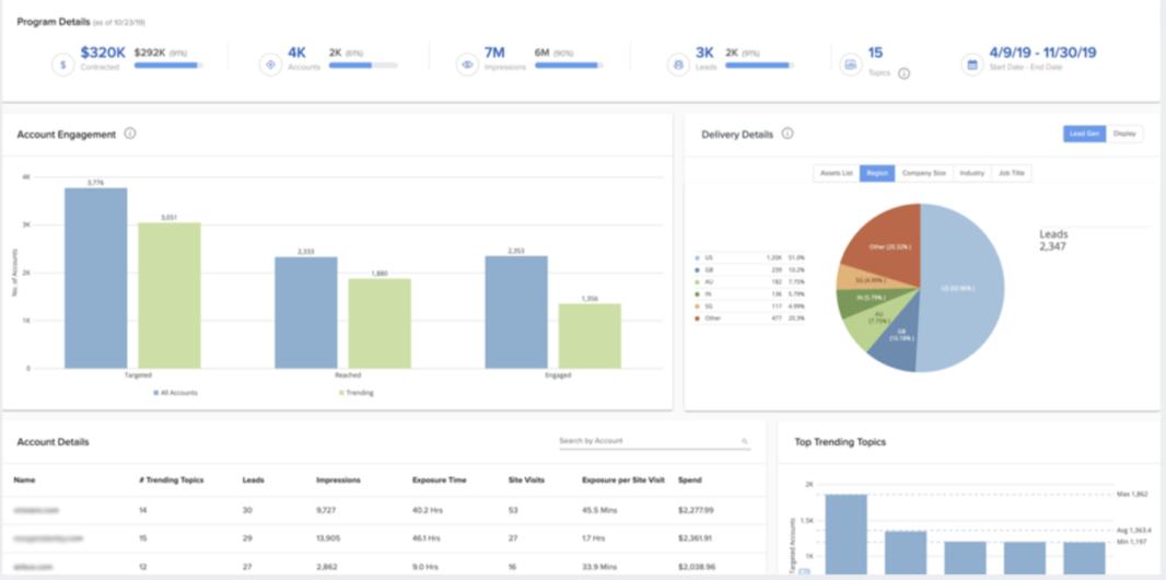 ML Platform account details