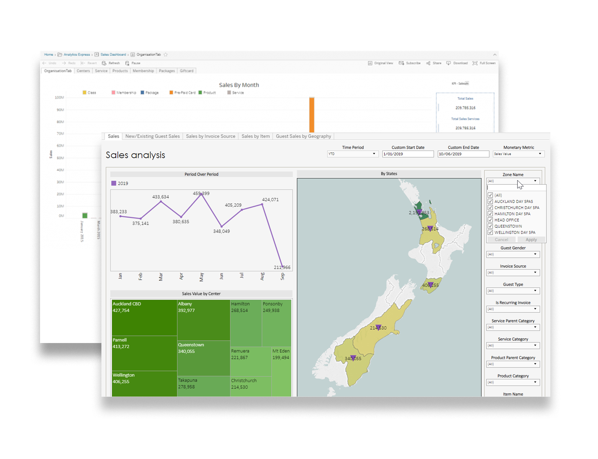 Dive deep into core analytics and take better business decisions