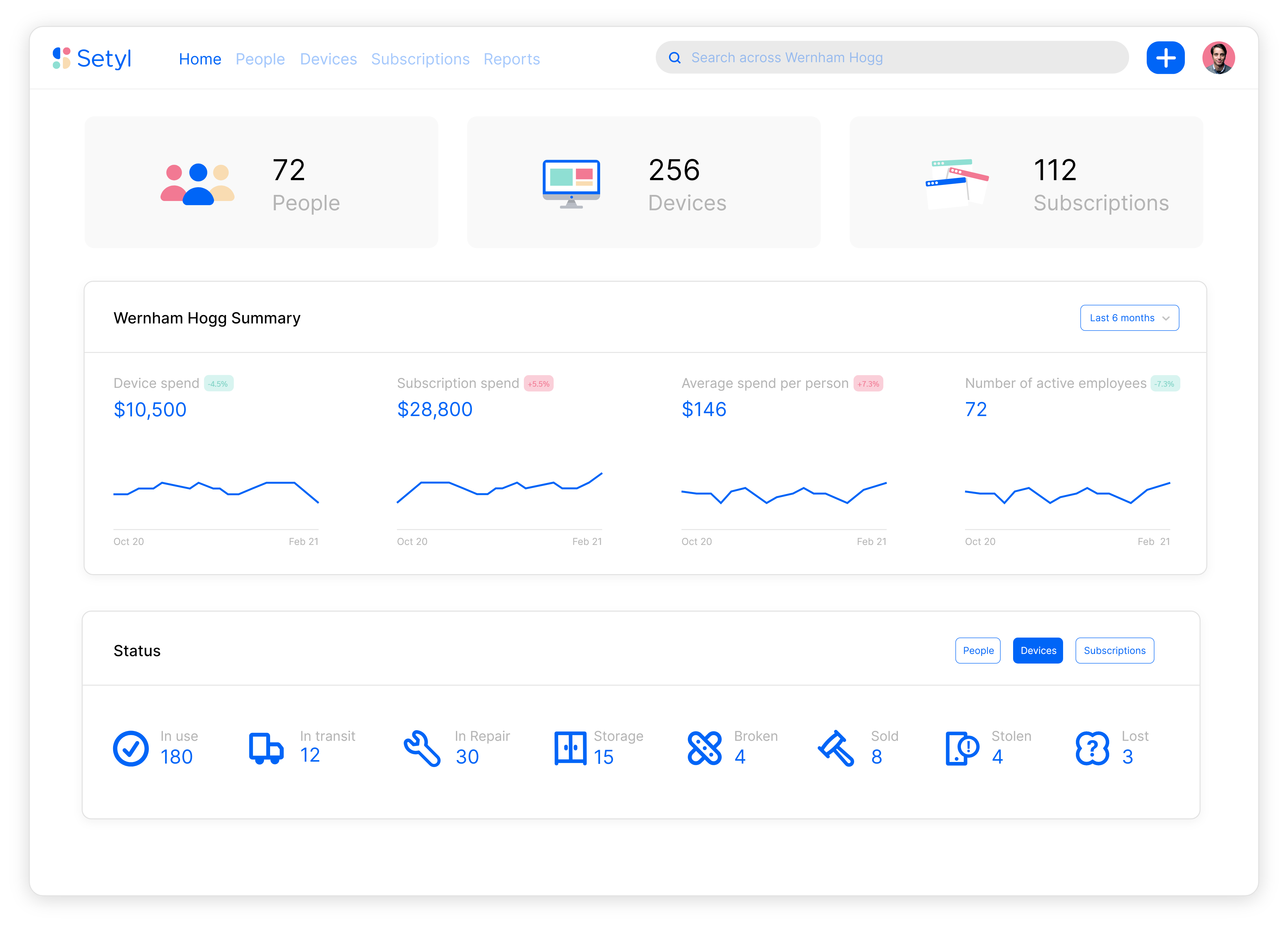 The intuitive way to manage devices, equipment, software and subscriptions with high level metrics. Clearly displayed aggregate spend, key metrics and trends available at all times and click through to access a detailed breakdown.